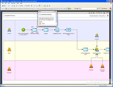 实用的视图模型制作工具-SynthisProcessModeler