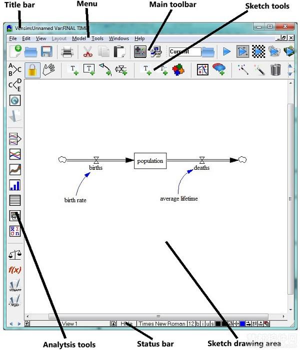 实用的视图模型制作工具-Vensim
