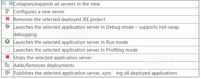 应用程序服务连接器(下)