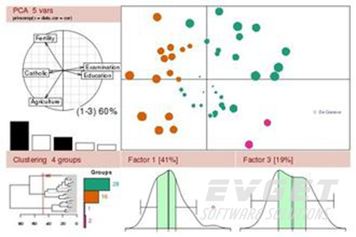 数据可视化工具