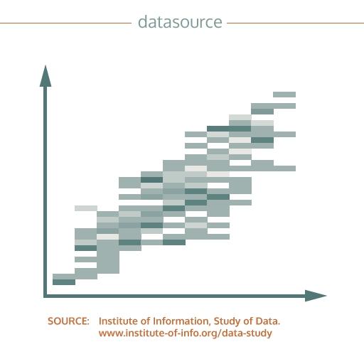 10大数据可视化关键术语