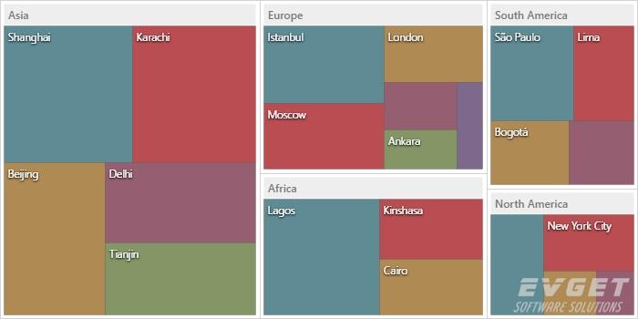 HTML5-JavaScript TreeMap