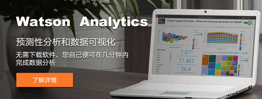 Watson Analytics
