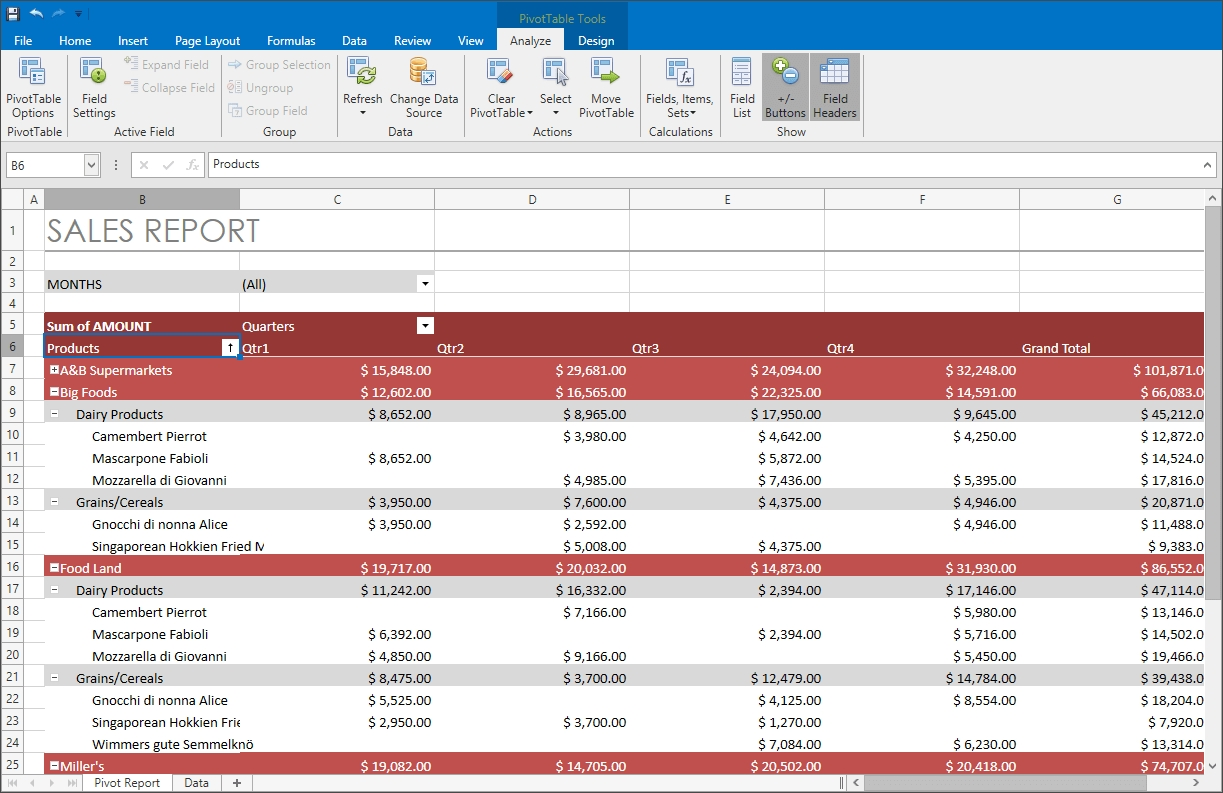 Spreadsheet Control Pivot Table