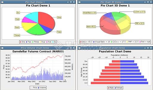 JFreeChart,Web图形报表,Java开源图表工具