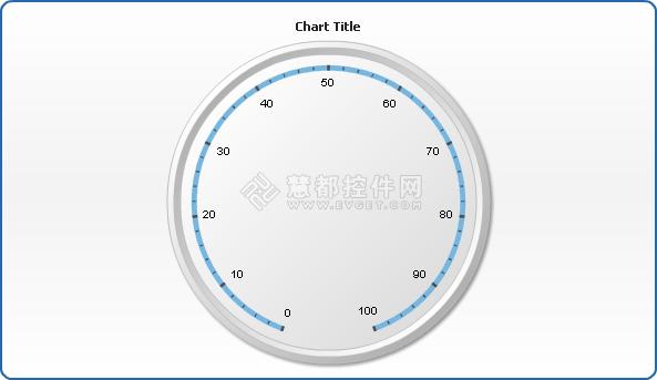 仪表,圆形仪表