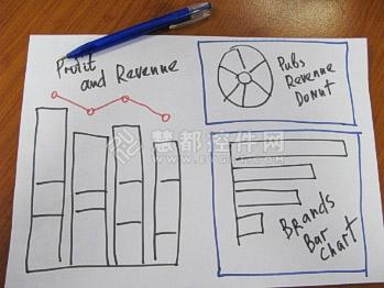 仪表盘,商业走势图,图表
