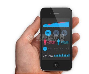 移动设备,手机,Kendo UI DataViz