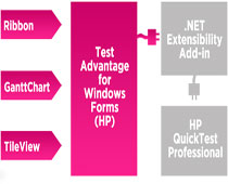 Infragistics Windows Forms Test Automation