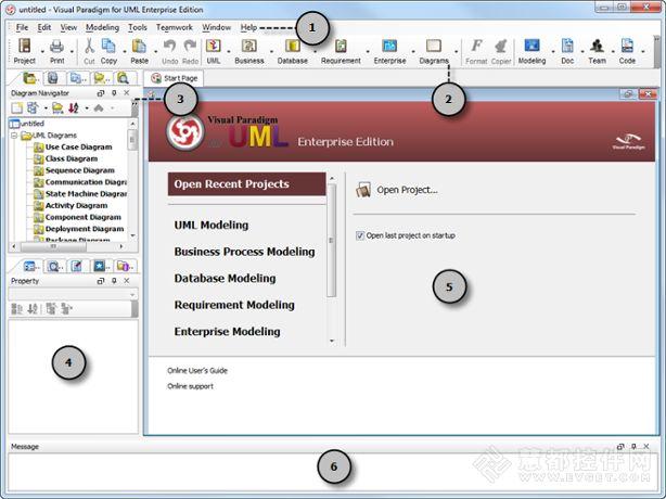 Visual Paradigm for UML  interface