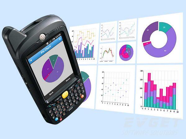 Resco MobileForms Toolkit 2015
