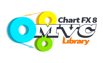 Chart FX 8图表集成MVC应用程序更简单
