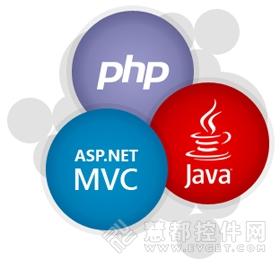MVC/PHP/JSP,Kendo UI server wrappers