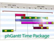 phGantt Time Package