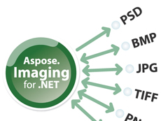 Aspose.Imaging是一个可以让开发人员可以创建、编辑、画图、转换图像的图像处库,提供了一些开发平台原有功能基础之上的一些新特性。