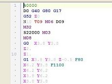 功能强大且快速的语法编辑器