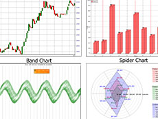 富有特色的商业、统计、金融和科学数据图表控件