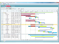 FlexGantt 是当前 Java 中最先进的甘特图解决方案
