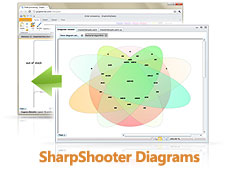 为Silverlight应用程序添加流程图、组织结构图、其他图表以及专业图形。