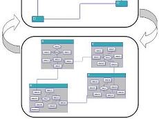 基于Ajax技术的交互式Web图表开发控件