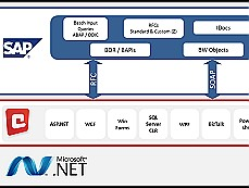 ERPConnect.net
