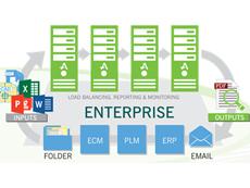 Adlib PDF Enterprise