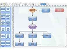 Edraw Diagram Component