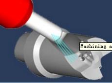4-Axis Rotary Machining