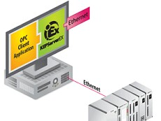 Yaskawa MP Ethernet + MP Serial TOP Server
