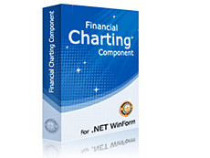 Financial Charting Component