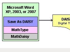 MathDaisy