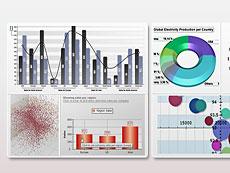 一个先进的图表Web部件,其能为您的SharePoint站点提供一整套的2D和3D图表类型