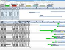 本案例详细剖析了芬兰Apper公司运用交互式甘特图控件VARCHART XGantt 实现的芬兰复杂公共交通系统的可视化管理.