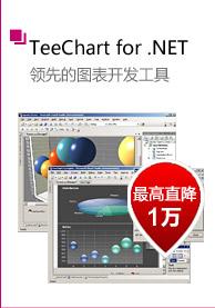 TeeChart for .NET-慧都2013岁末回馈