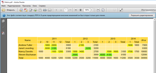 如何以PDF / A格式导出FastReport.Net报表