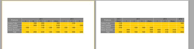 """如何使用报告页面的""""UnlimitedHeight""""和""""UnlimitedWidth""""属性"""