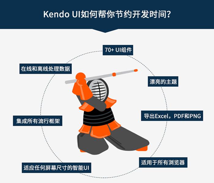 Kendo UI 2017最新版发布公开课
