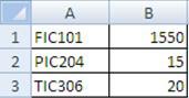 图2 - Microsoft Excel示例数据
