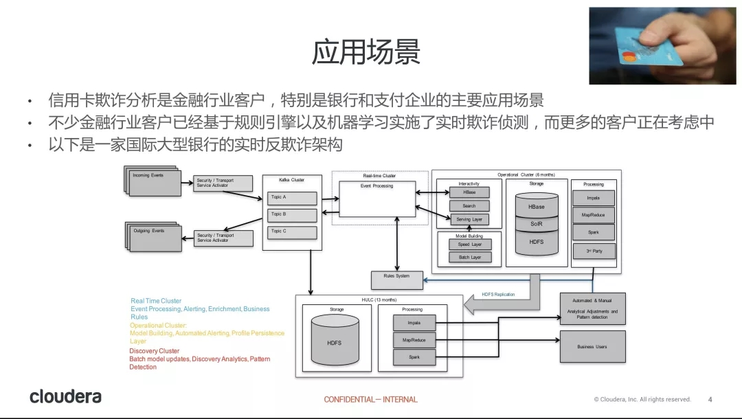 应用场景和数据结构图