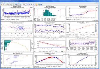 分析技术的全面选择包括所有标准