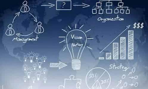 企业数字化转型
