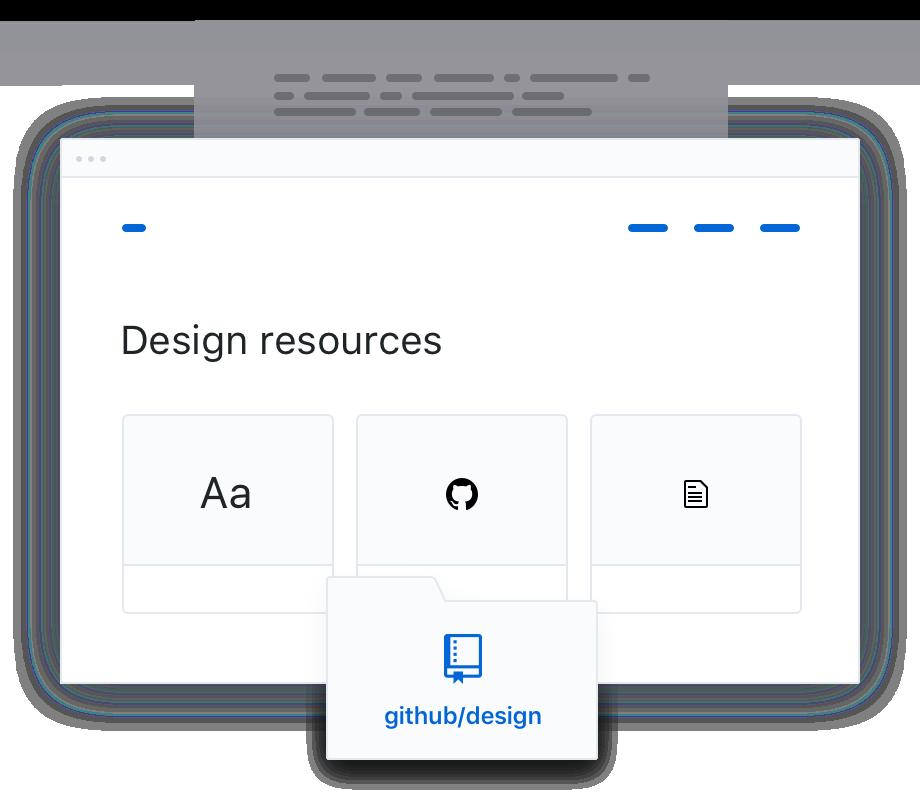 GitHub页面