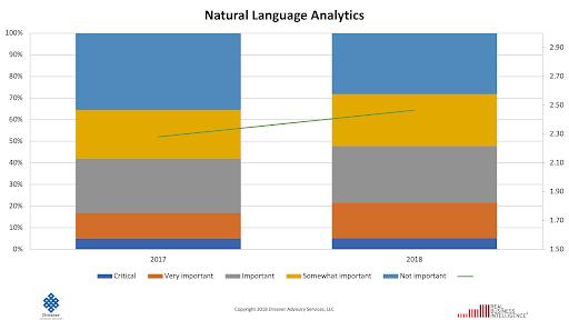 自然语言分析对比图