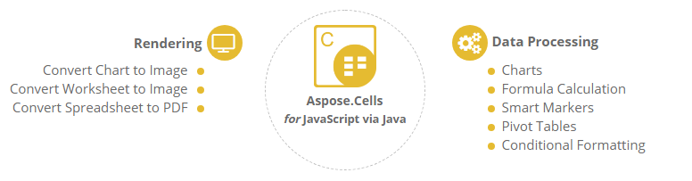 Aspose.Cells for JavaScript via Java功能概述