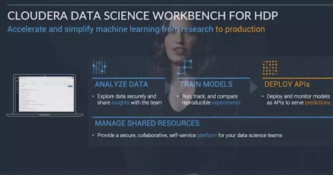 AI工业化的理念讲解