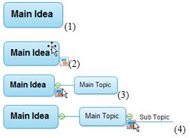 connect-mindmap