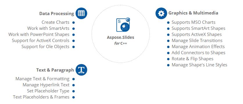 Aspose.Slides for C++功能概述