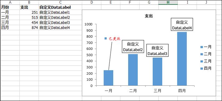 custom-datalabel-2