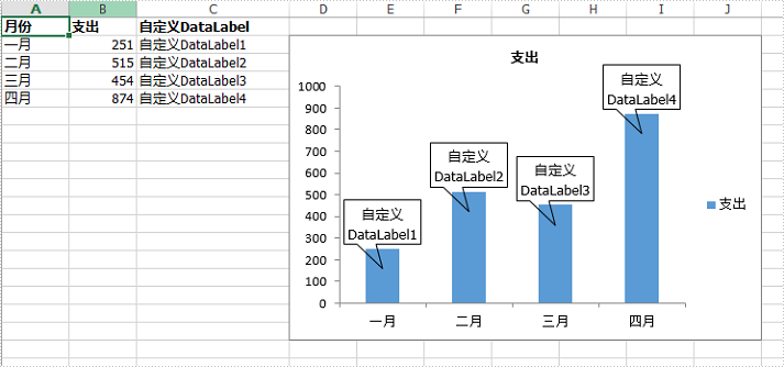 custom-datalabel-1