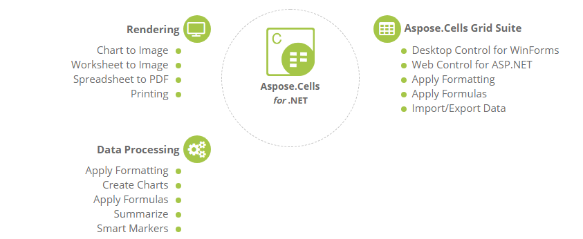 Aspose.Cells for .NET功能概述
